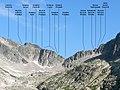 Dolina Pieciu Stawow Spiskich, Sniezny Szczyt podpisany.jpg