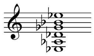 E♭ tuning - E‐flat tuning.