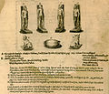 Egyptian statuettes from Giza necropolis - Sandys George - 1615.jpg