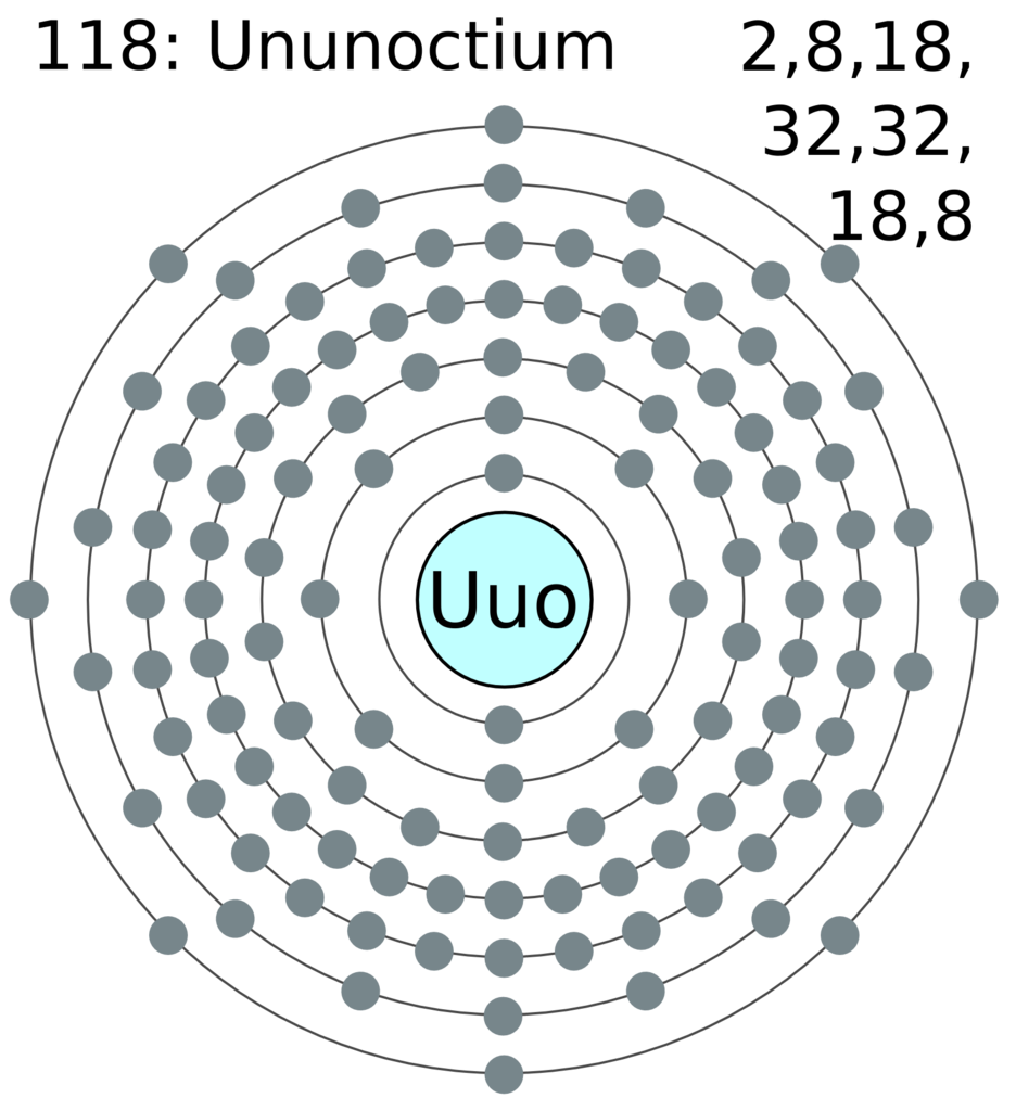 File Electron shell 118 ununoctium png Wikimedia Commons