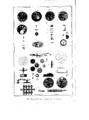Encyclopedie volume 3-369.png