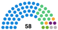 Epping forest council composition 2016.png