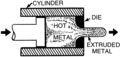Extrusion (PSF).png