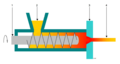 Extrusion process 1.png