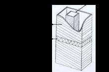 Shear wall - Wikipedia