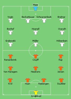 Final1974 GER-HOL