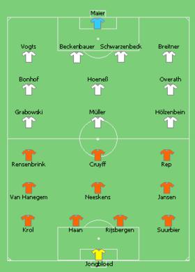 Franz Beckenbauer Du Allein Gute Freunde Kann Niemand Trennen