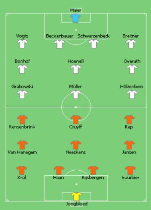 Final1974 GER-HOL.png