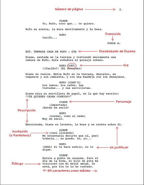 File:Formato de guion.jpg