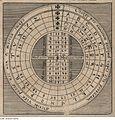 Fotothek df tg 0006249 Mathematik ^ Arithmetik ^ Numerologie.jpg