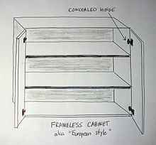 Diagram of a cabinet.