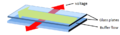 Free Flow Electrophoresis Scheme.png