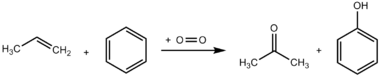 Cumolhydroperoxidverfahren (Hock-Verfahren) zur Herstellung von Aceton