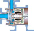 Grafik af magnetdrevet centrifugalpumpe.tif