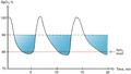 HTi Graph.png