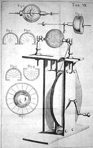 Electrodeless lamp - Generator built by Francis Hauksbee, from Physico-Mechanical Experiments, 2nd Ed., London 1719