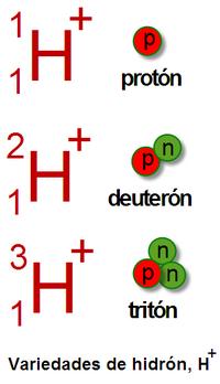 Tritn qumica wikipedia la enciclopedia libre tritn una de las variedades del ion hidrgeno o hidrn urtaz Images
