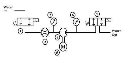 Test on motor operated valve schematic symbol