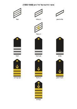 IDF (Navy) insignia of ranks 1948-1950