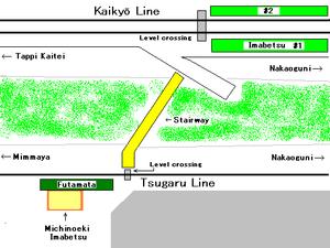 Okutsugaru-Imabetsu Station - Tsugaru-Futamata and Tsugaru-Imabetsu