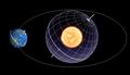 International celestial reference system.png