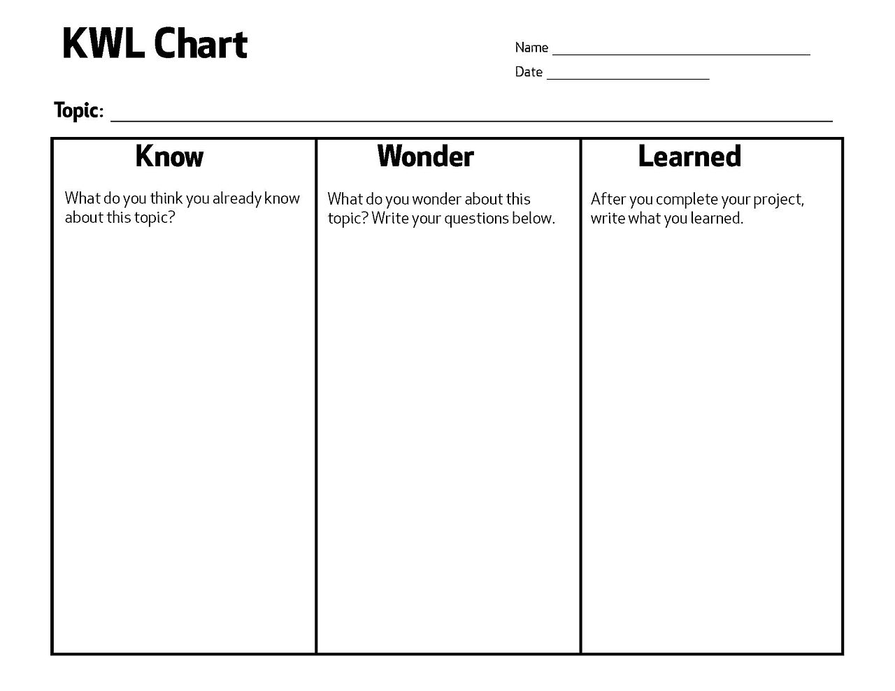 Kwl graph related keywords kwl graph long tail keywords for Kwl chart template word document