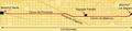 Karte Provenca Tunnel Barcelona.png