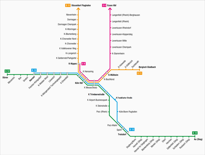 S Bahn Düren Köln Fahrplan