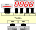 LAB VHDL Tiny861 5.png