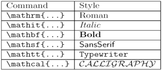 File:Latex math formatting text table png - Wikimedia Commons