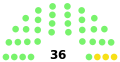 Legislative Council of Brunei seating.svg