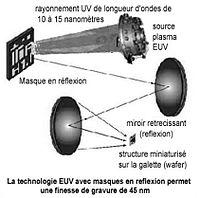 Lithographie EUV.jpg