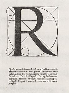 letter r from the alphabet by luca pacioli in de divina proportione 1509