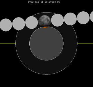 Lunar eclipse chart close-1952Feb11.png