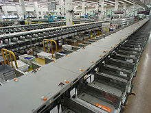 Direct Shoe Warehouse Australia