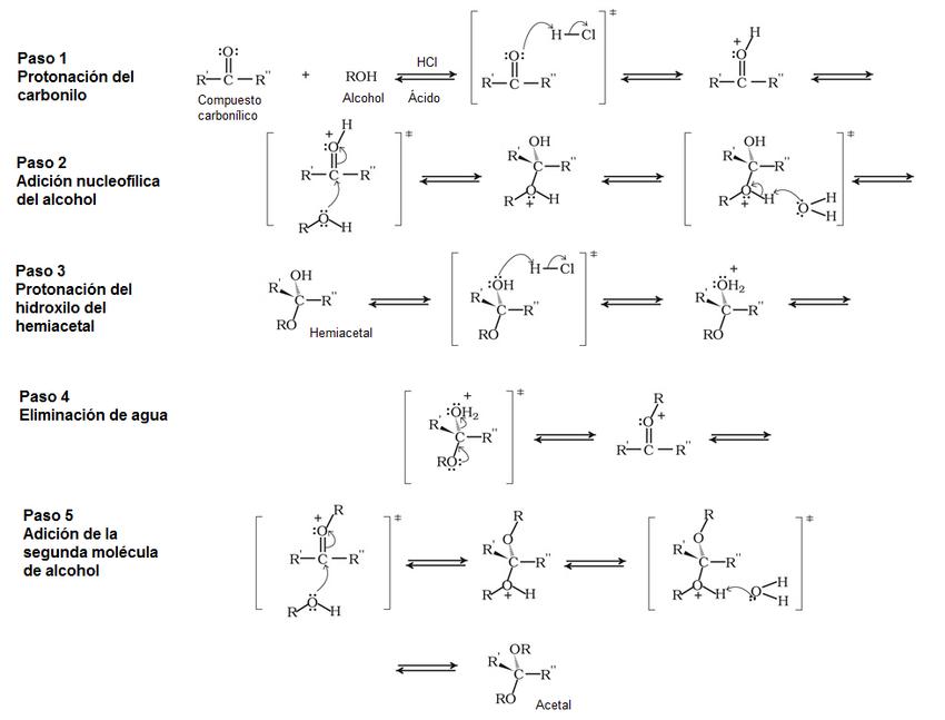 compuestos organicos nomenclatura: