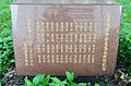 Memorial Stele of Tree Planted for Taipei City Council New Building Completed 20160422.jpg