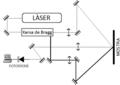 Muntatge experimental interferometria speckle.png
