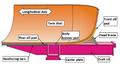 NTSB RAR1201 Figure 18.png
