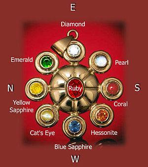 Navaratna - Nine navaratna gems in a Nava-graha pendant-yantra.