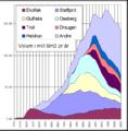Norsk oljeproduksjon pr aar pr felt til 2005.png
