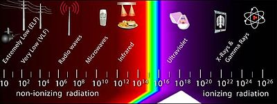 OSHA radiation spectrum.jpg