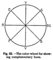 Octant color wheel.png