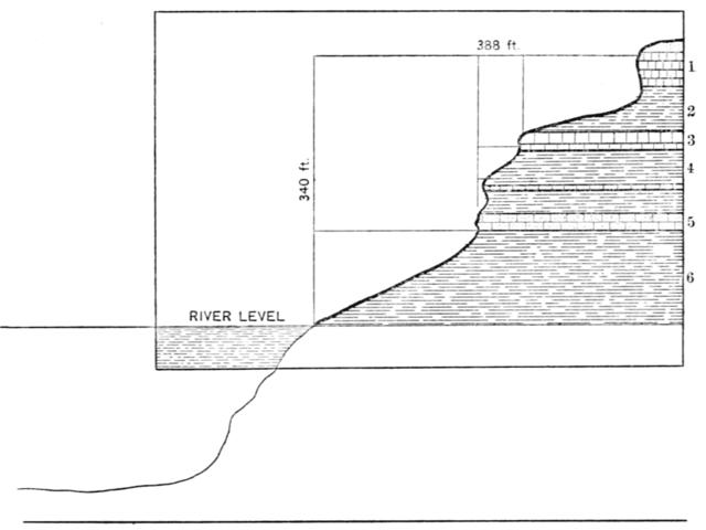 Filepsm V55 D165 Sectional Diagram Of Us Side Niagara River Erosion