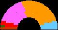 Parliament 2011-2015.png