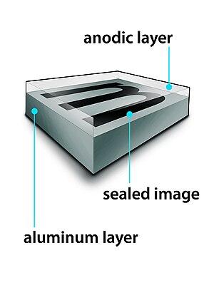 Photosensitive Anodized Aluminum - Photosensitive Anodized Aluminum Cross-Section