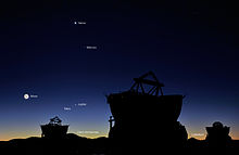 Conjunction (astronomy) - Wikipedia