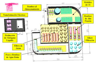 Desalination - Plan of a typical reverse osmosis desalination plant