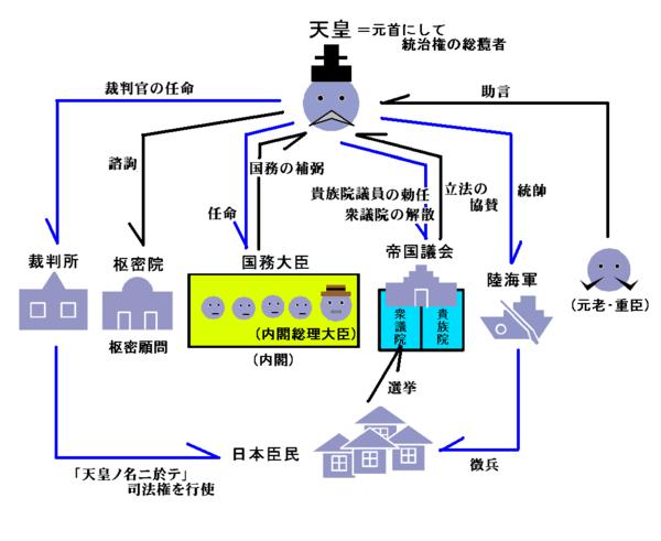 大 日本 帝国