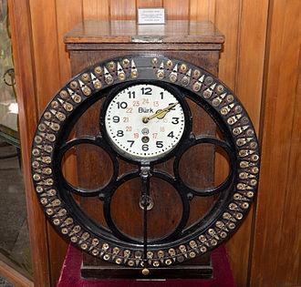 Museo del Hombre y la Tecnología - Time clock on display within the museum.